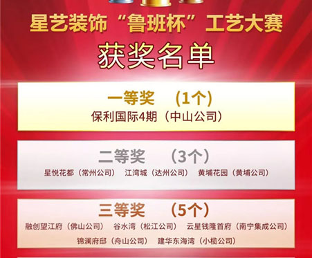 星艺鲁班杯丨星钻工程,粤派工艺典范